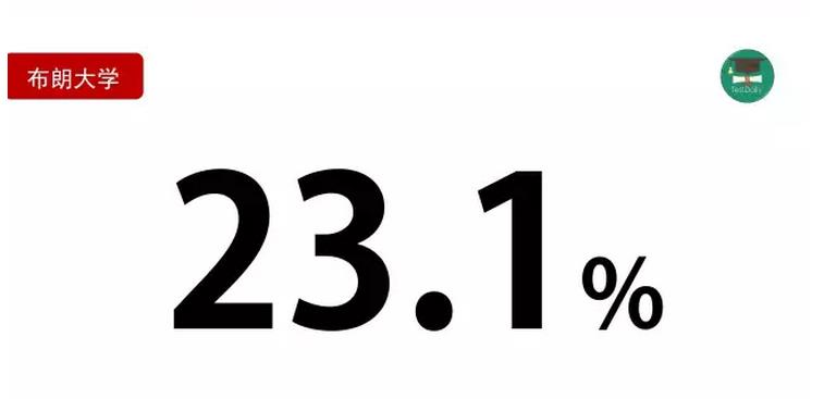 留学美国网是世纪华旅旗下的美国部,【编号BJ057】教育部合法留学机构,专注美国留学18年,总监石老师亲自考察近200所美国院校,完成上千名顶尖院校成功案例,诚信、高效、专业是我们的理念! 电话:400-000-7805,微信:liumeinet2014。 &nbsp 11日开始部分院校陆续放出ED数据,16年的申请,竞争激烈度再创高峰!下面是转自北美考试日报的数据,一张图看懂20er早申请数据!留美网与大家分享: 竞争最激烈的不是哈佛耶鲁,而是西海岸的斯坦福大学!             哈佛大学