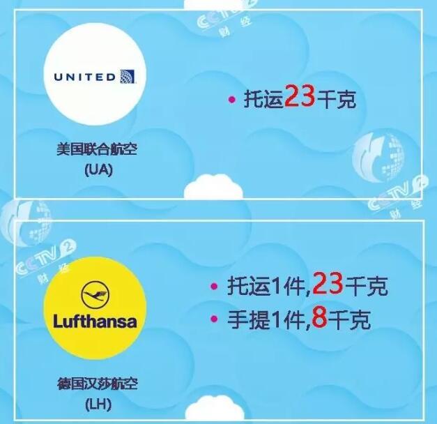 航空公司免费行李规定大调整|美国留学|美国高中